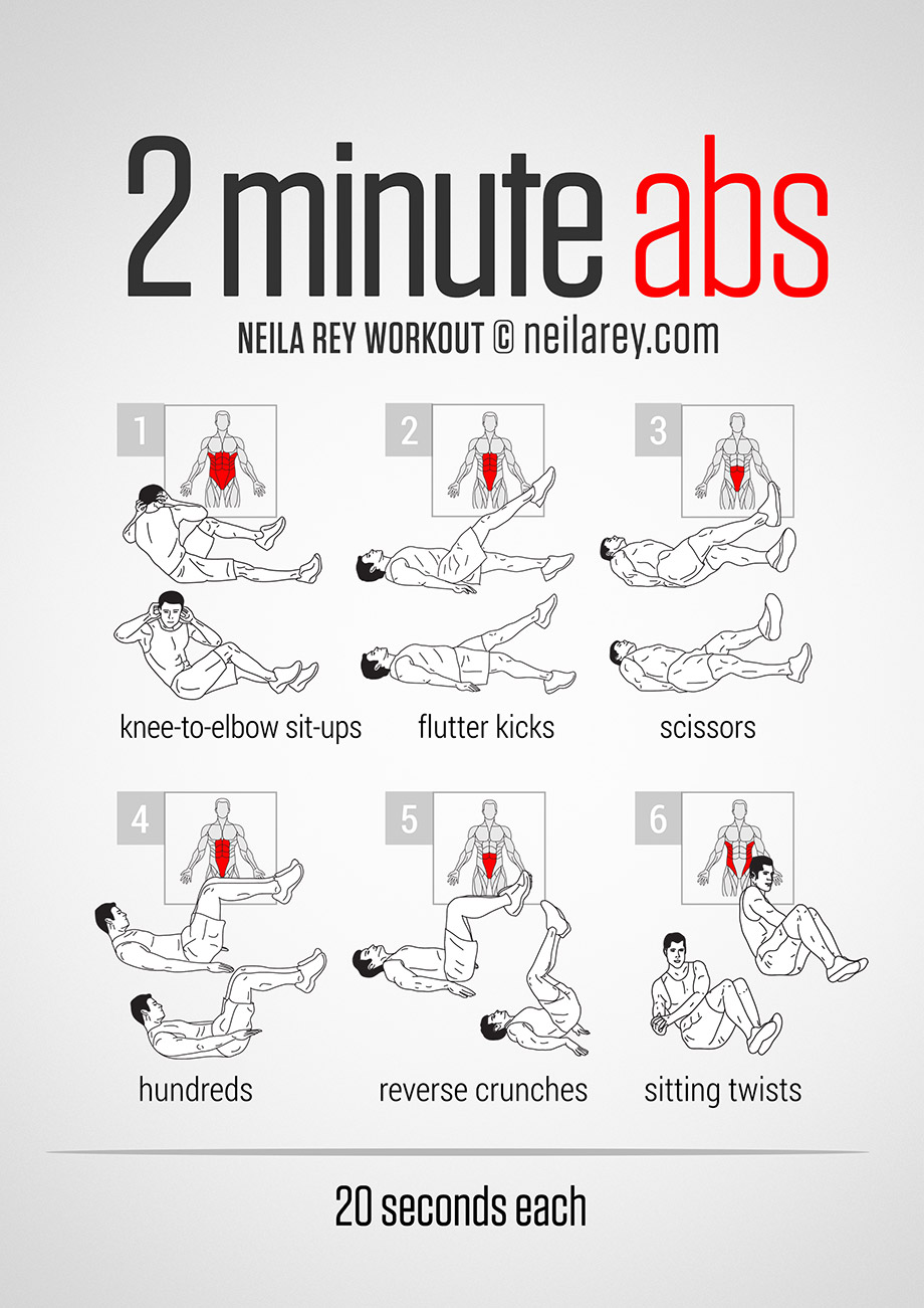 The 2 Minutes Abs Workout