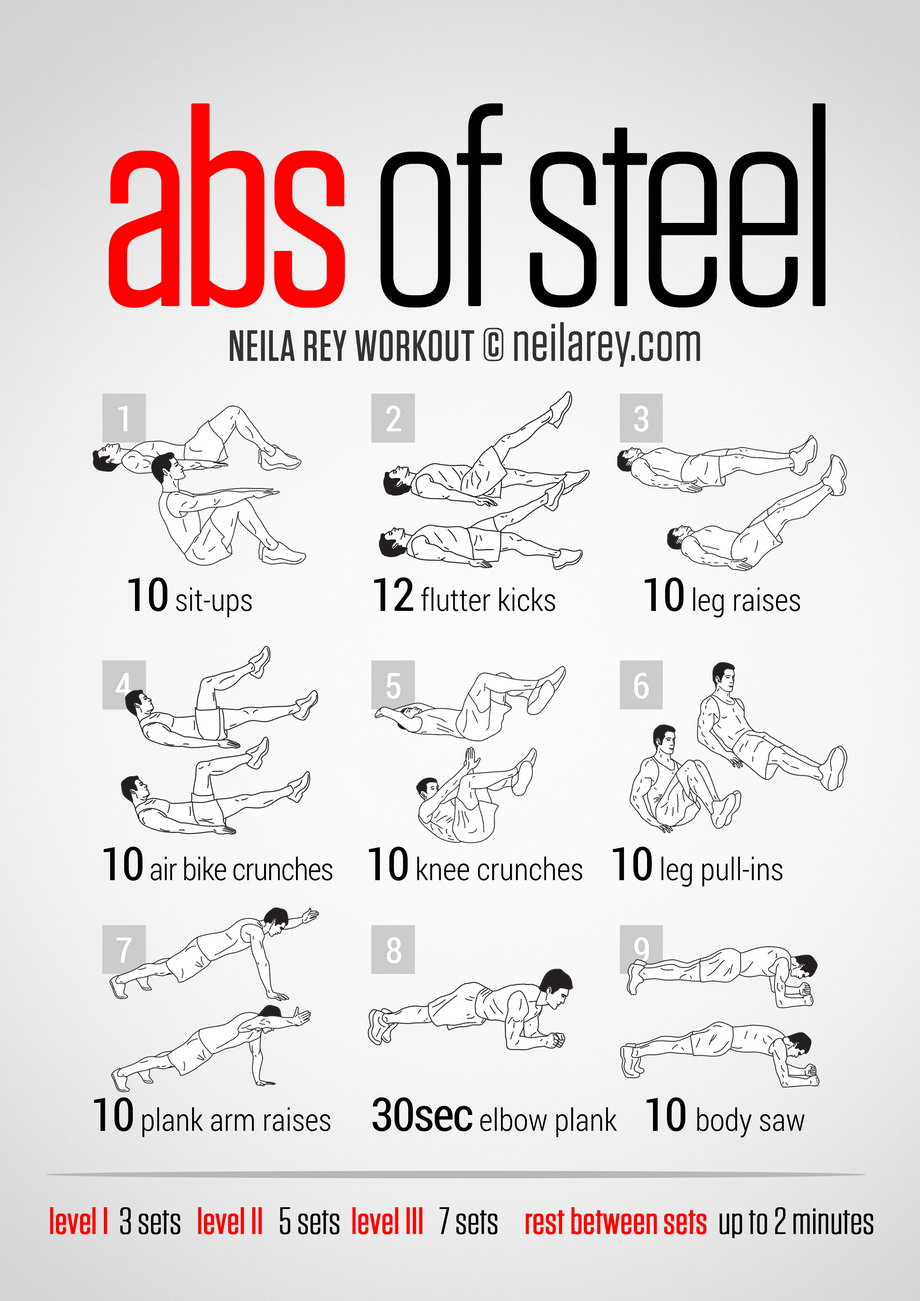 Abs of Steel For Men