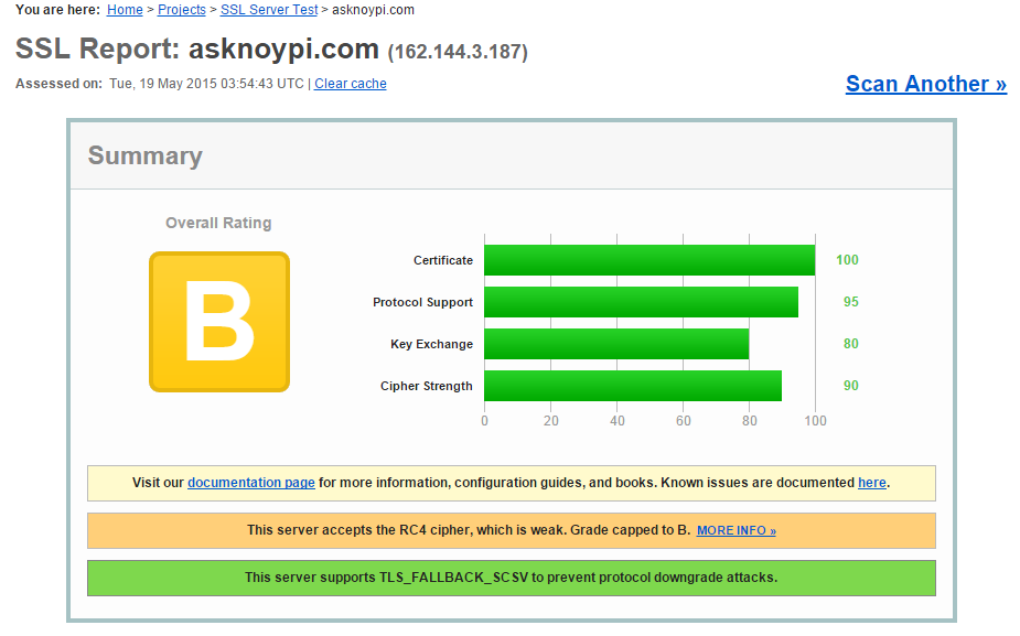 Asknoypi - Hostgator SSL certificate Business Plan